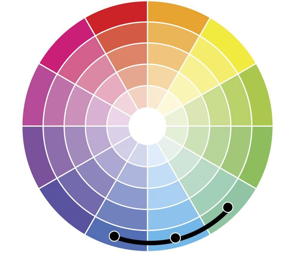 Passo a passo para escolha da paleta de cores 4